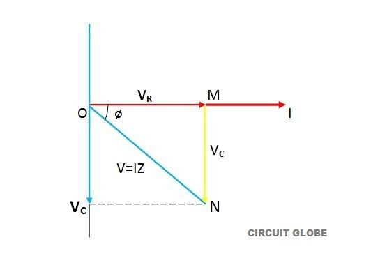 phasor diagram of RC Series circuit
